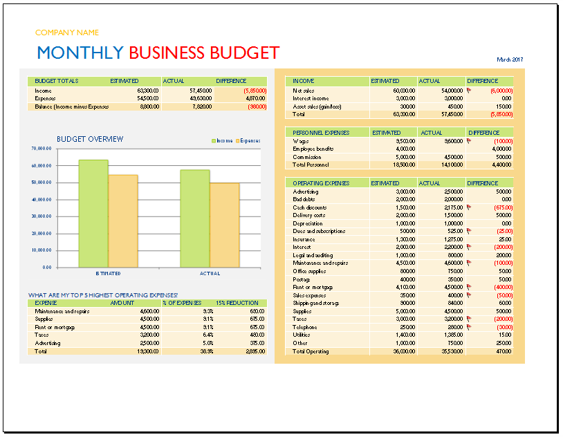business budget spreadsheet template   Roho.4senses.co