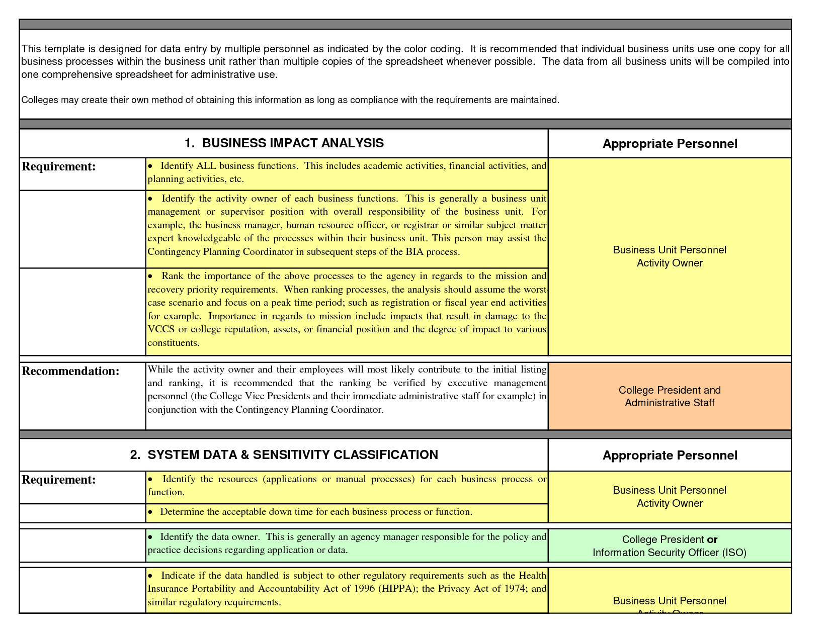 Analysis: Printable Business Impact Analysis Template. Business