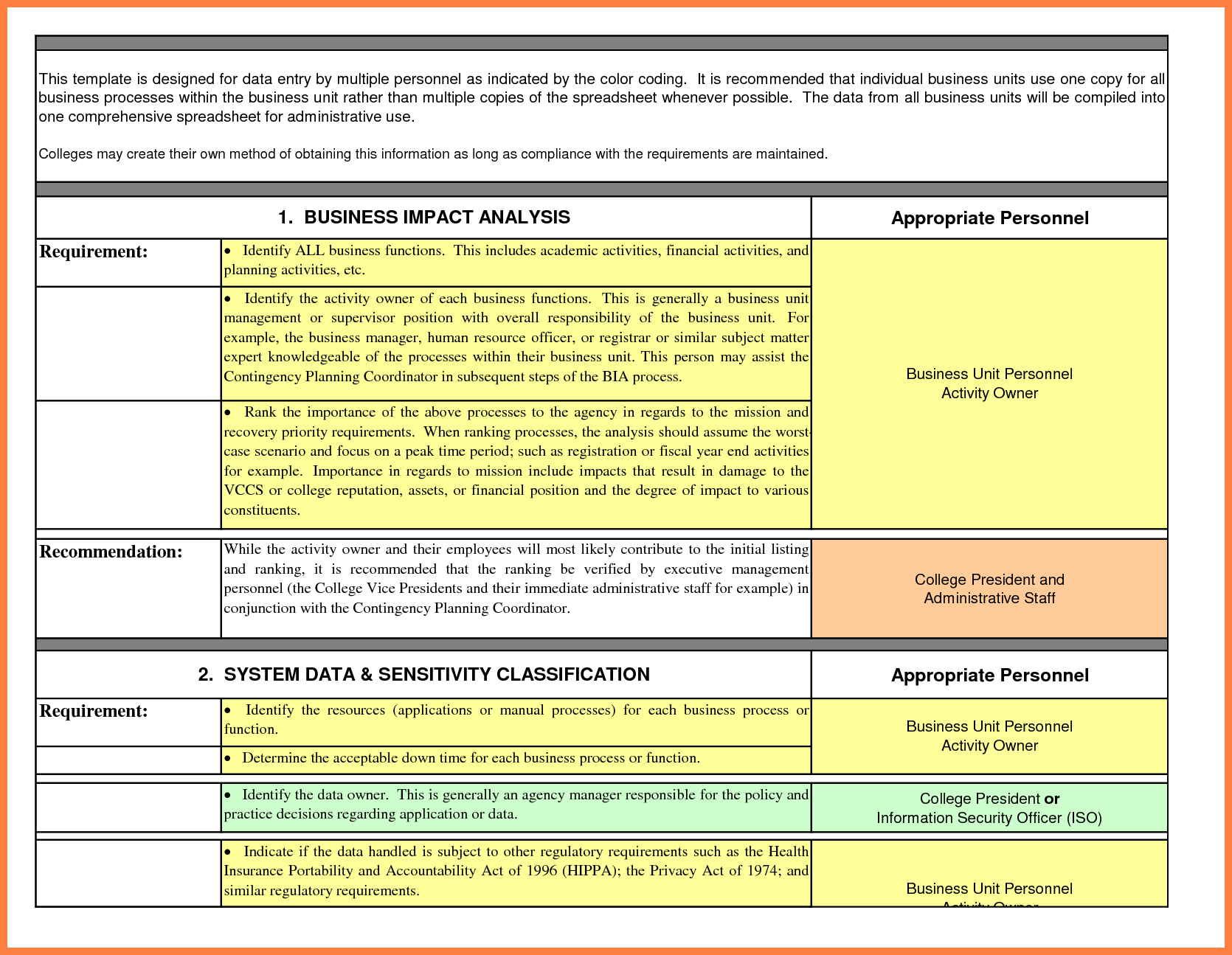 27 Images of Business Impact Assessment Template | dotcomstand.com