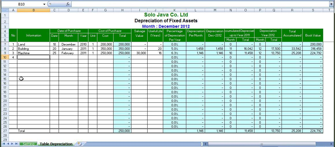 how to create a depreciation schedule in excel   Physic