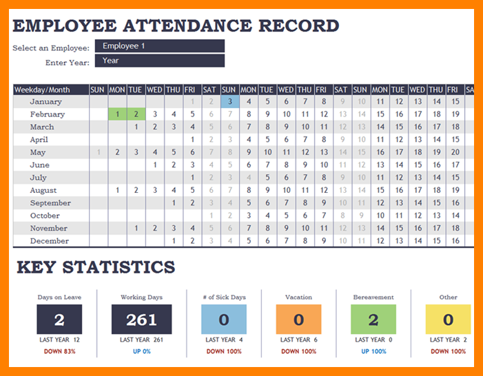 8+ employee attendance tracking template | gcsemaths revision