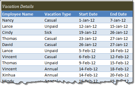 Employee Vacation Tracker Template for MS Excel | Word & Excel
