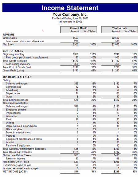 Financial Statement Template Excel   beneficialholdings.info