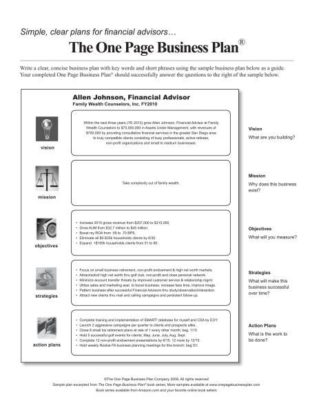 business plan template financial advisor example plan financial