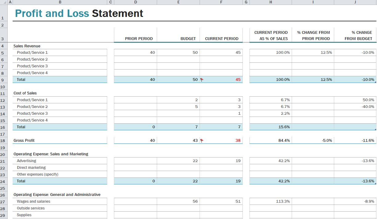 Excel Sample Best Profit And Loss Statement Template Profit and