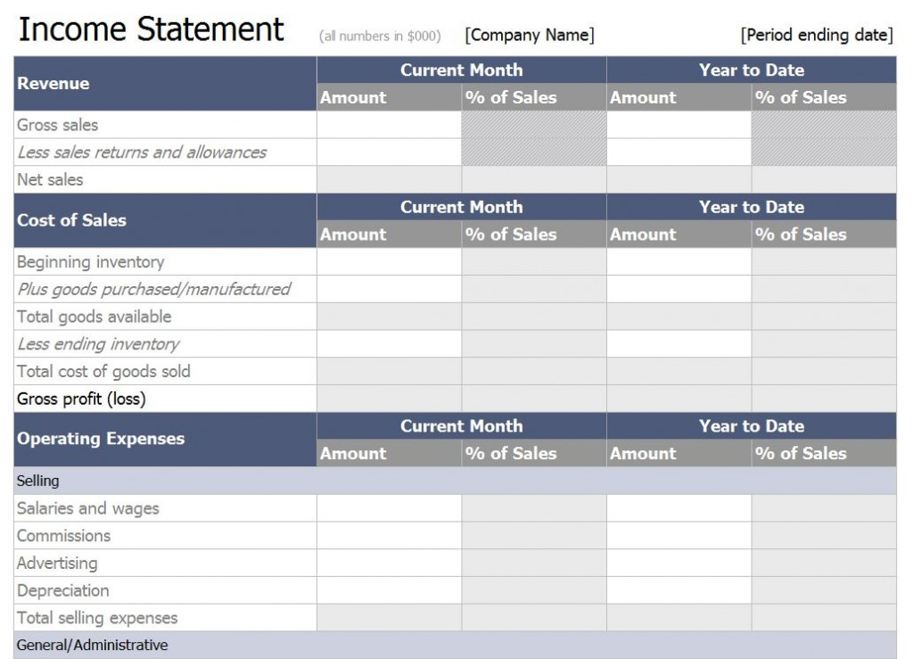 Income Statement Excel Template | Business Templates