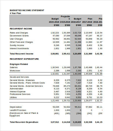 income and expenditure statement template excel   Manqal.hellenes.co
