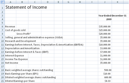 daily income and expense excel sheet   SampleBusinessResume.