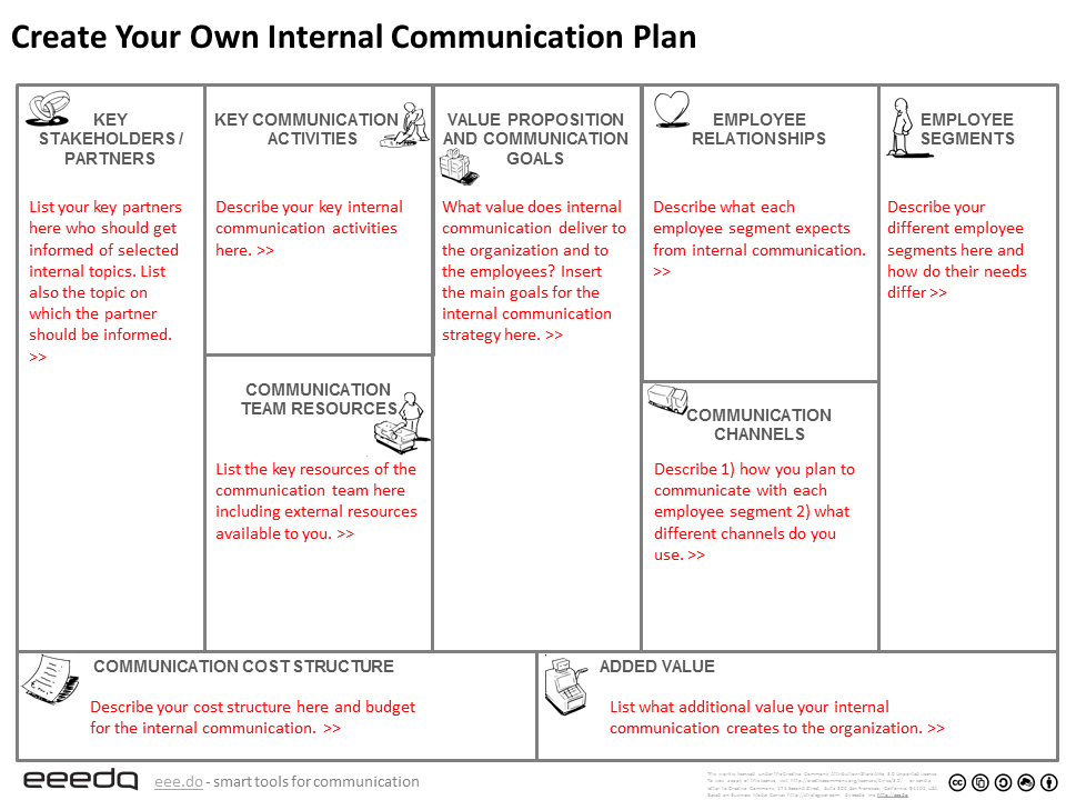 Free Tool to Create Your Internal Communication Plan