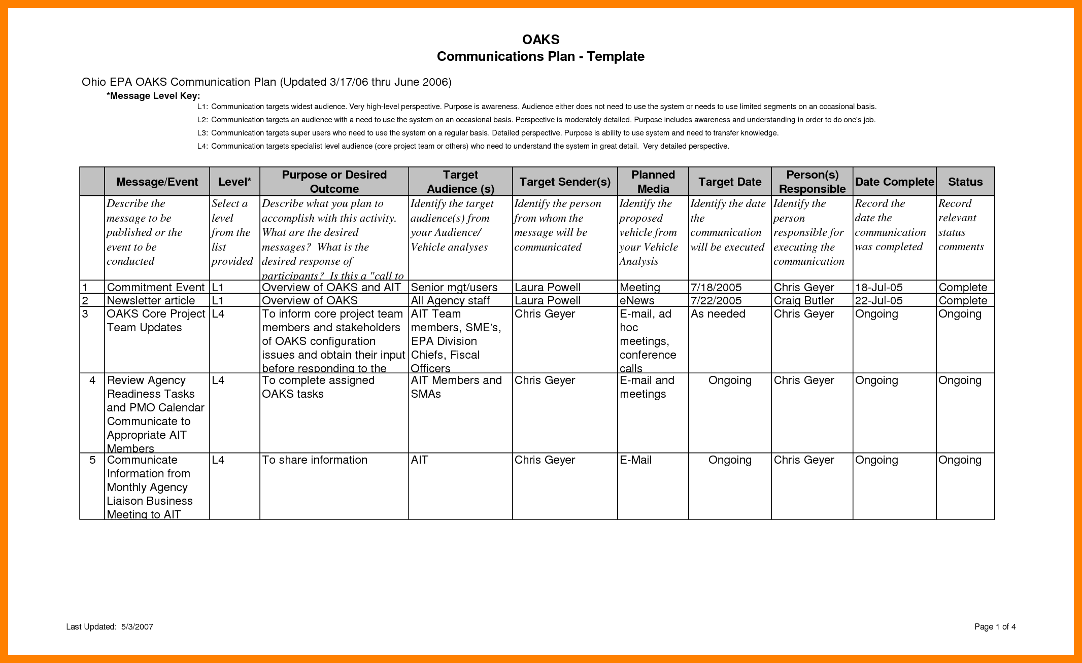 8+ internal communications plan template | emt resume