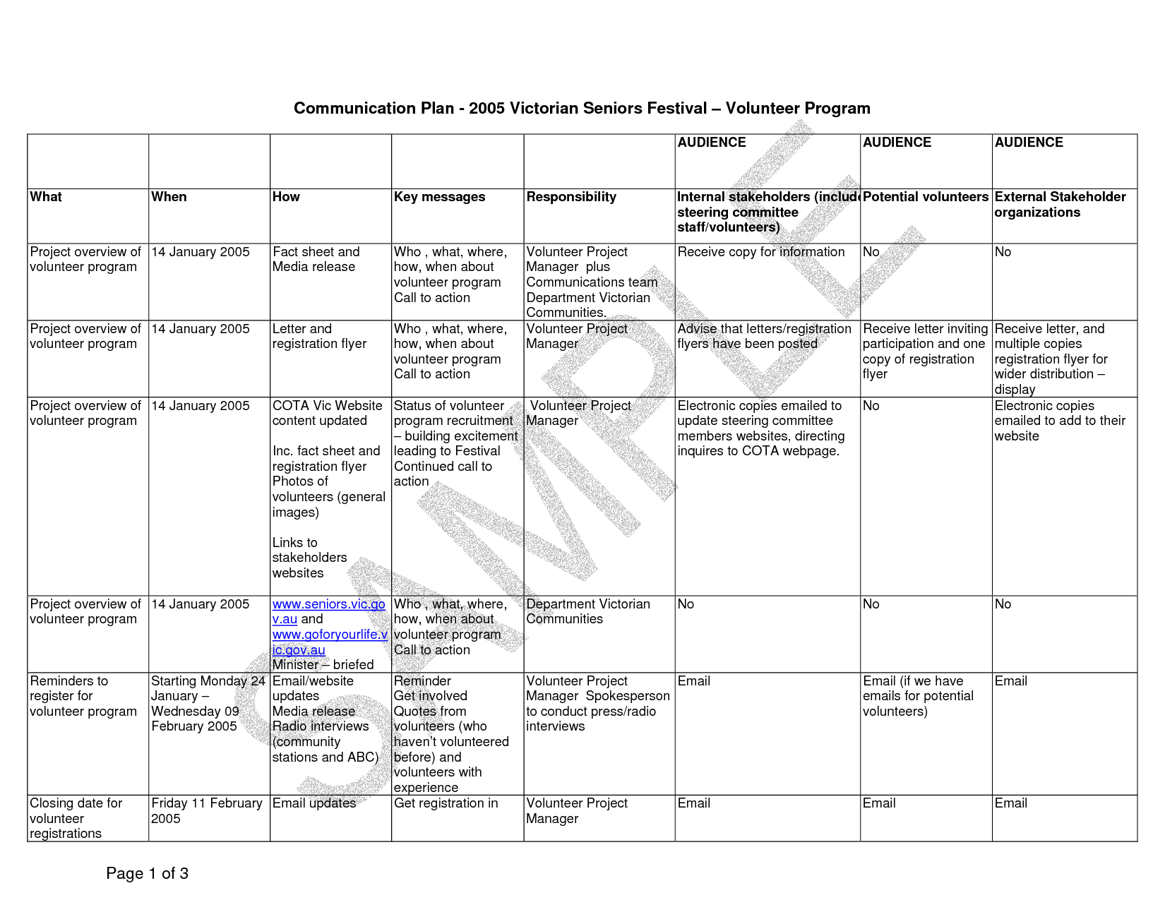 internal communications plan template   Physic.minimalistics.co