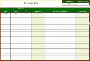 Mileage tracker excel log template for c 2 ae absolute including