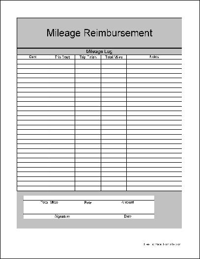 Mileage Reimbursement form Business Mileage Claim form Template