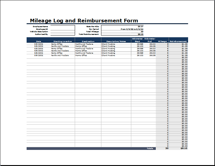 Mileage Log Template 13 Download Free Documents In Pdfdoc Mileage