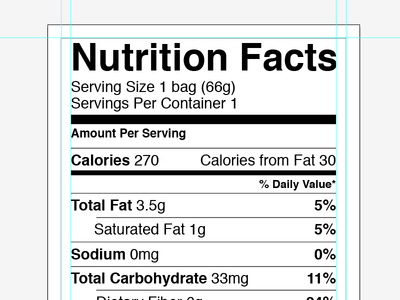 Nutrition Label Template | World of Label