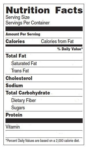 nutrition label template editable nutrition label food label