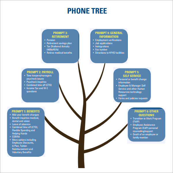 Printable Phone Tree Template – 15+ Free Word, Excel, PDF Format