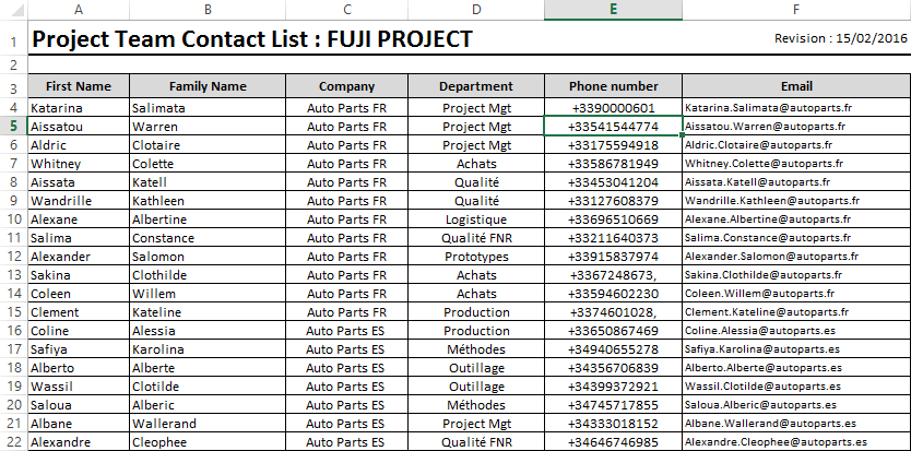 Project to do list template (Multi Task)   Dotxes