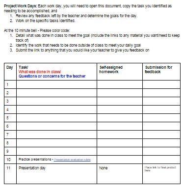 Project management form