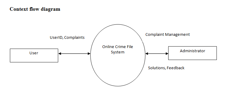 BANK MANAGEMENT SYSTEM PROJECT REPORT WITH SOURCE CODE   FREE