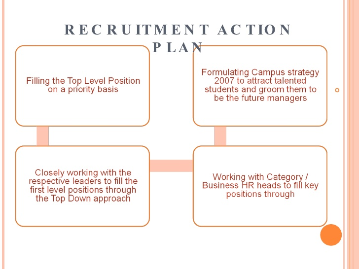 recruitment planner template   Physic.minimalistics.co