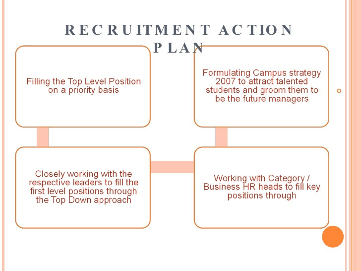 sample recruitment plan template   Physic.minimalistics.co