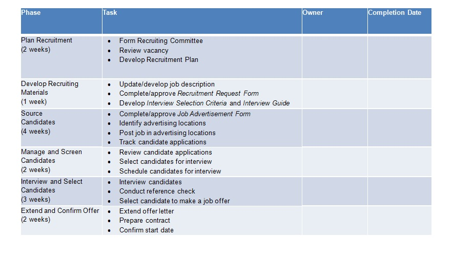 Recruitment strategy template recruiting plan templates entire