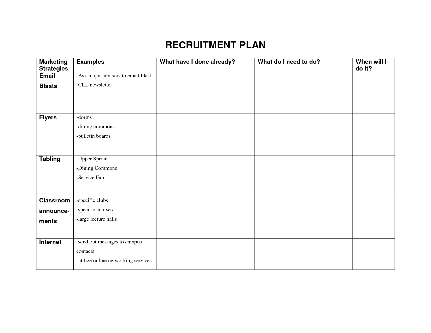 Sample Recruitment Strategy Planning Template Physic
