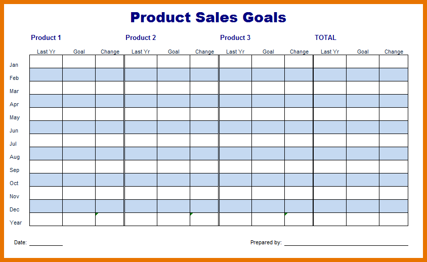 7+ sales goals template | Itinerary Template Sample