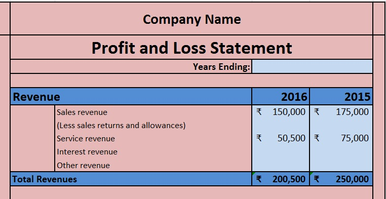 Two year comparative income statement