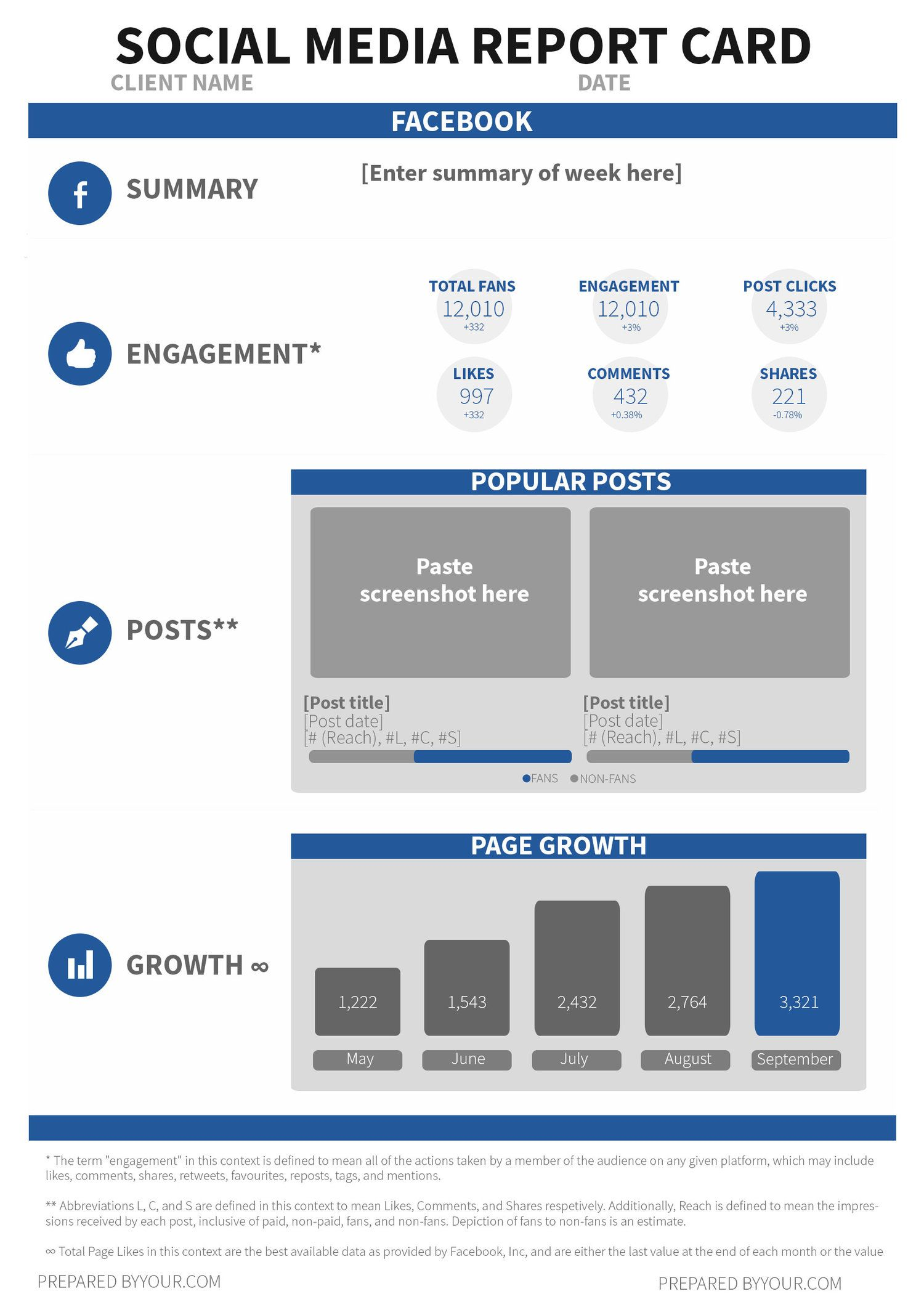 Use this FREE Social Media Report Card Template to WOW your Boss