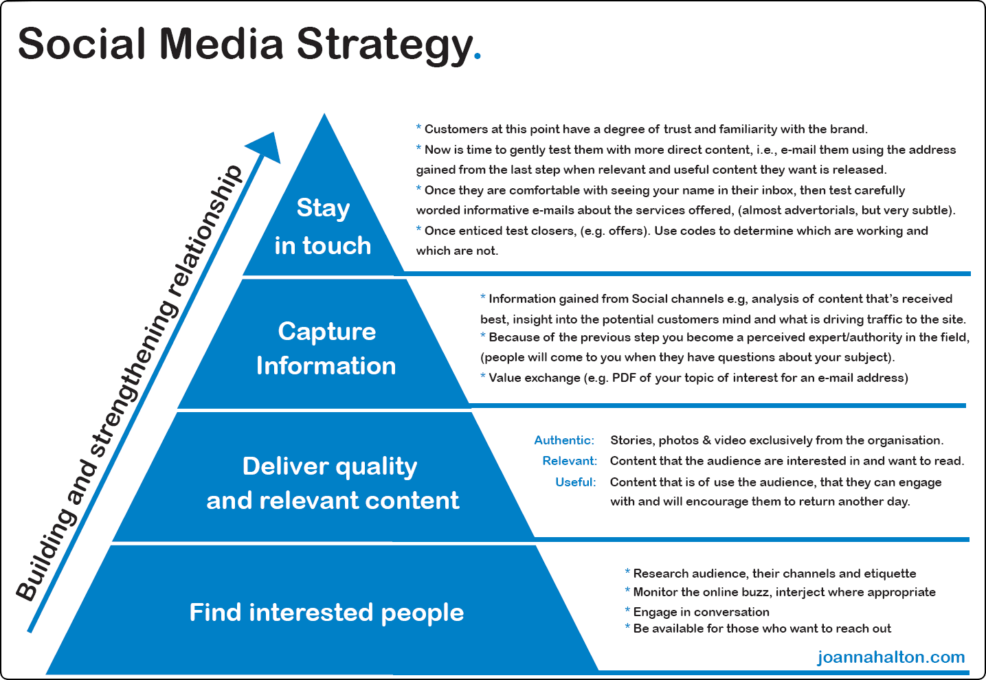 social media strategy example   Manqal.hellenes.co