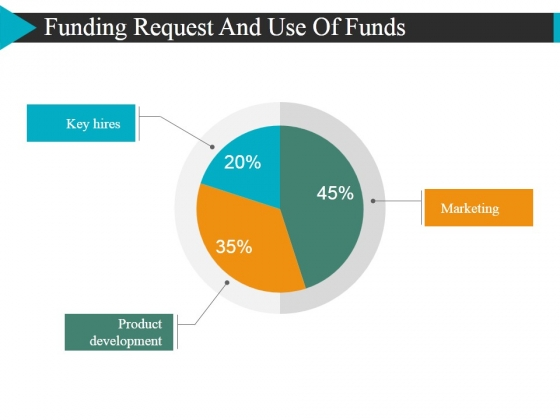 Funding Request And Use Of Funds Template 1 Ppt PowerPoint