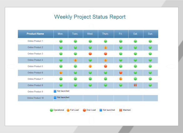 Weekly Status Report Template   28+ Free Word Documents Download