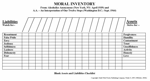 Aa 4th Step Worksheet Excel Step Guide Fourth Step Inventory Big
