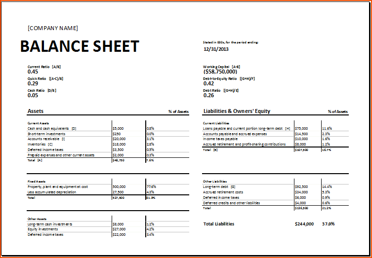Excel Financial Templates Balance Sheet Filename – reinadela selva