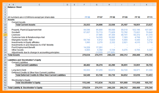 Business and Finance | Free Excel Templates from Activia Training
