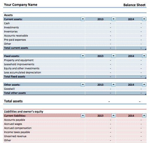Balance sheet template excel experimental depict sample – helendearest