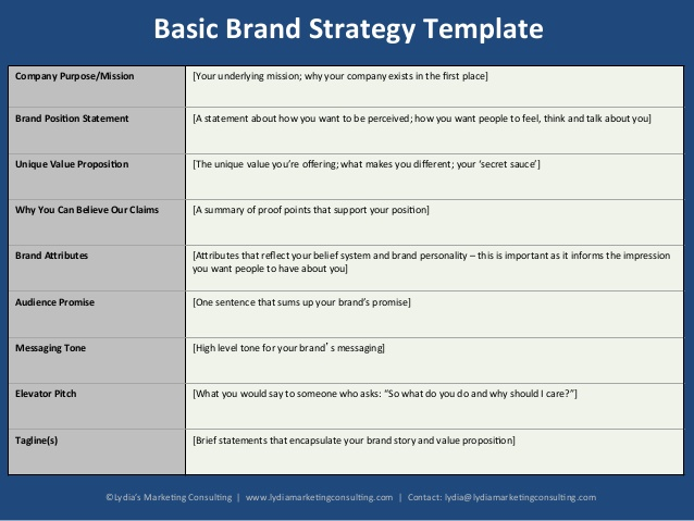 Branding Strategy Template | Best Business Template