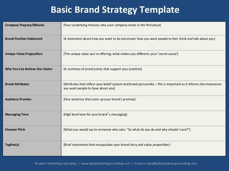 Brand Strategy Templates   Developing Your Brand Now