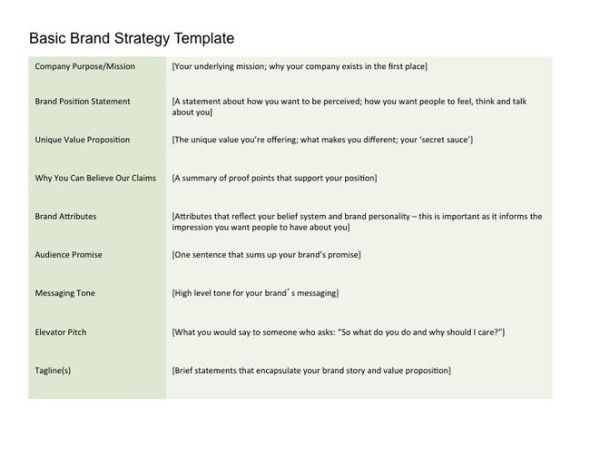 A Brand Strategy Template for B2b Startups Brand Strategy Template
