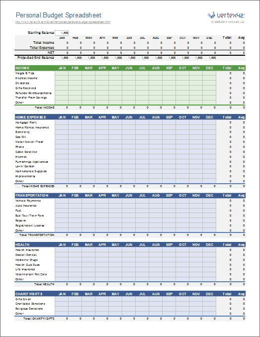 Annual Marketing Budget Template Tracking Spreadsheet Free