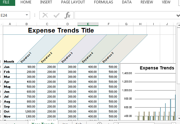 Business Budget Template for Excel   Budget your Business Expenses