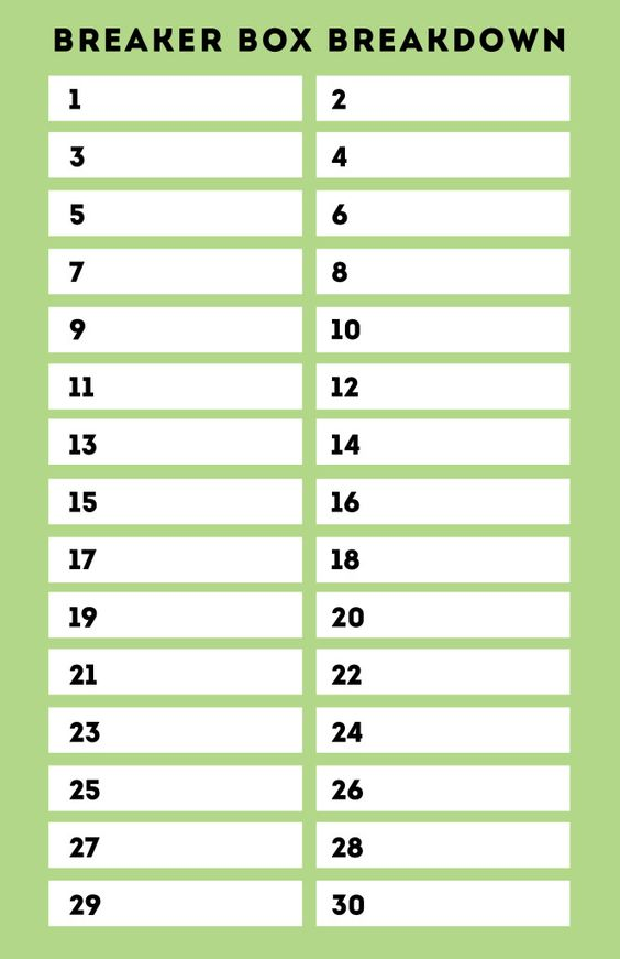 Circuit Breaker Directory Template | printable year calendar