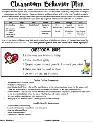 Sample classroom management plan efficient pics for 747