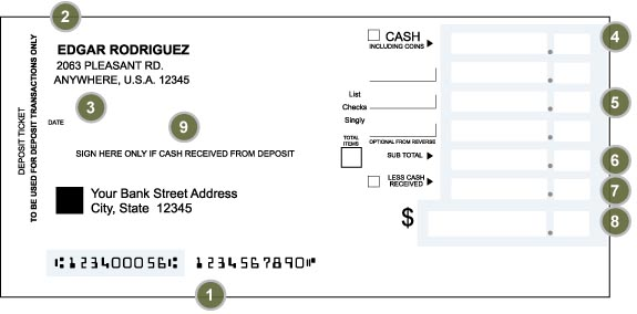 SAMPLE OF BANK DEPOSIT SLIP TEMPLATE