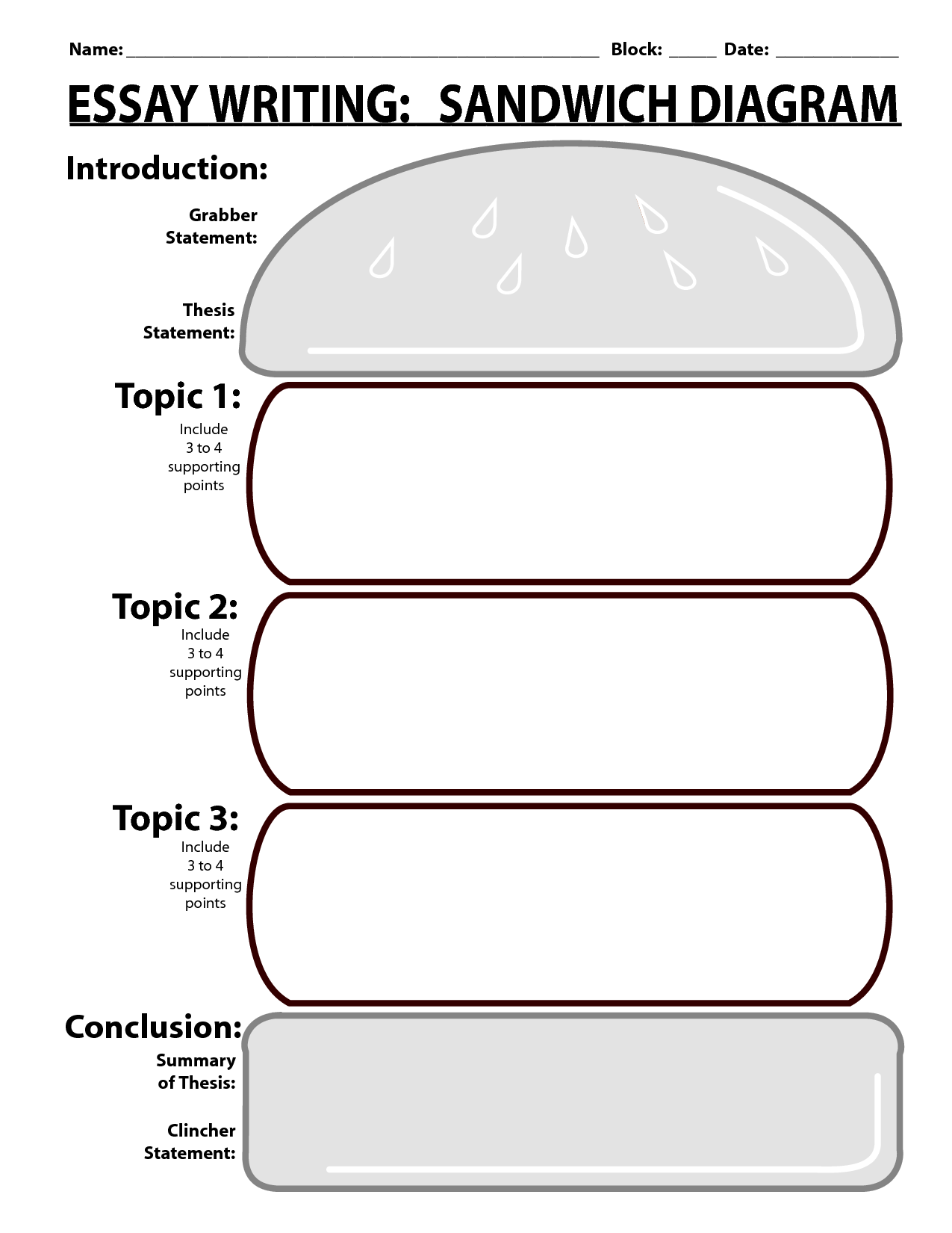 Sandwich Writing Template | ESSAY WRITING SANDWICH DIAGRAM   PDF