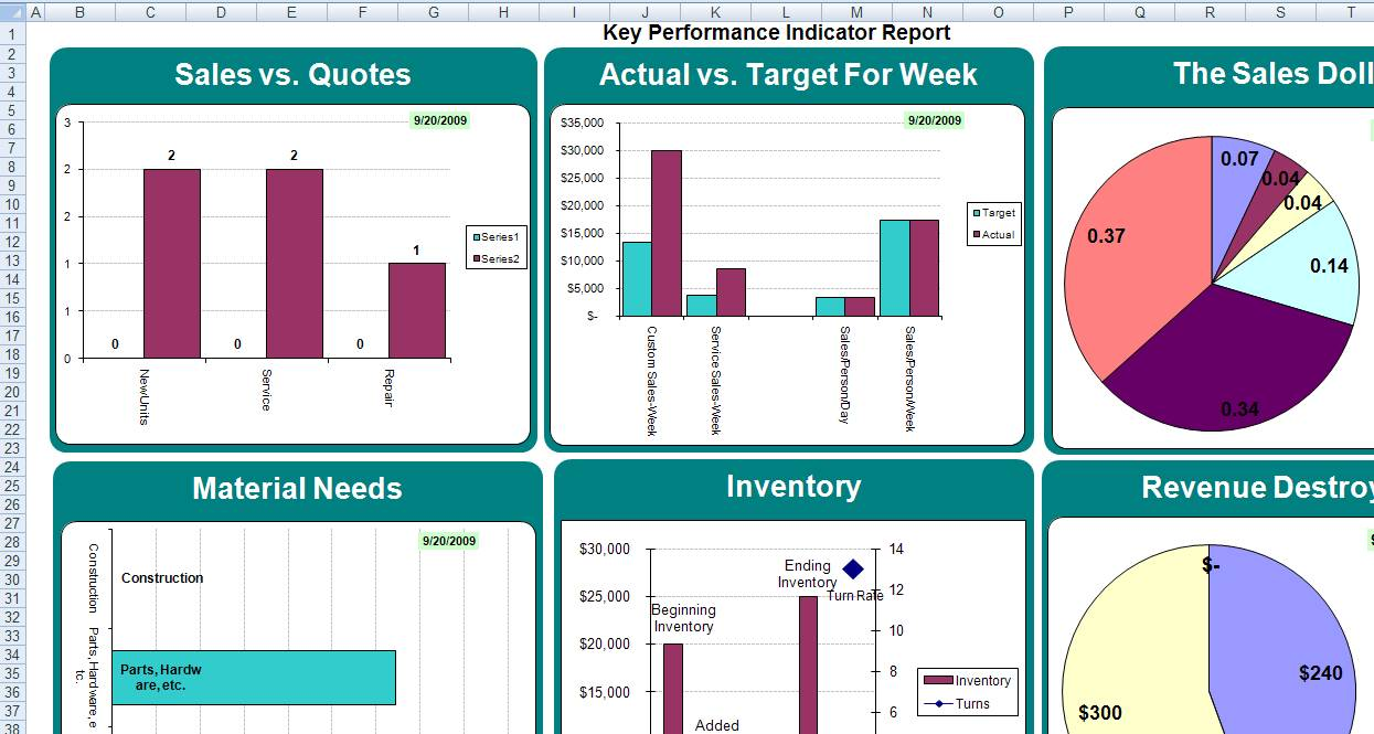 Dashboard Report Template Excel Gauge Dashboard Templates Excel