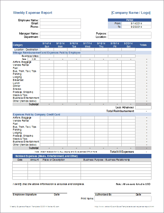 Weekly Expense Report for Excel