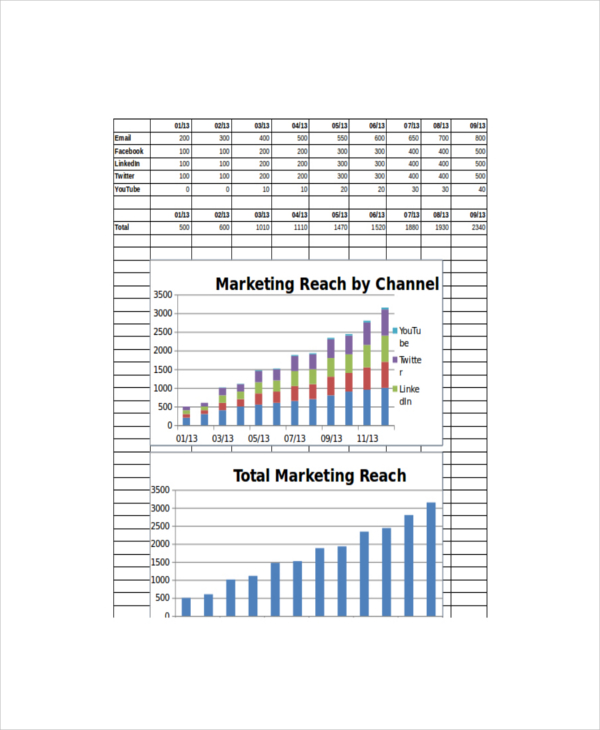 19+ Marketing Report Template – Free Sample, Example, Format